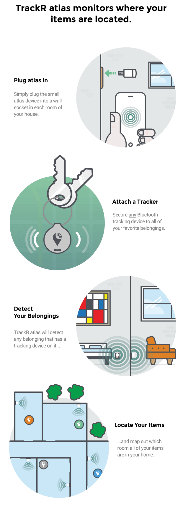 TrackR atlas - never lose your things aagain